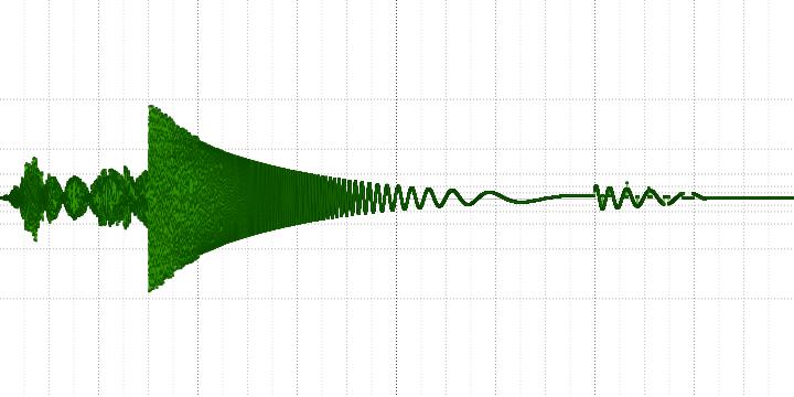 Анализ аудио-кодека ROAD - 17
