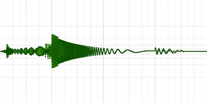 Анализ аудио-кодека ROAD - 19