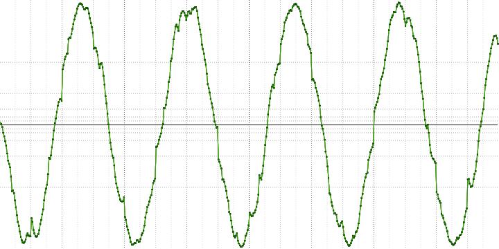 Анализ аудио-кодека ROAD - 31