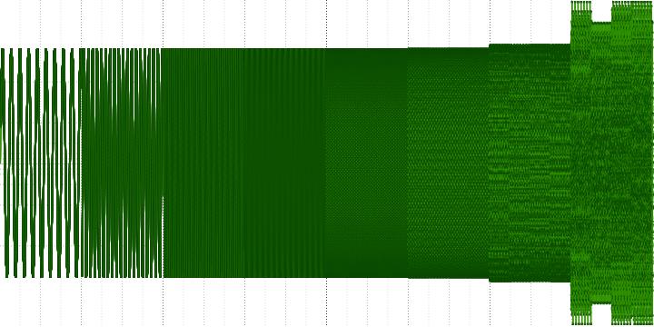 Анализ аудио-кодека ROAD - 32