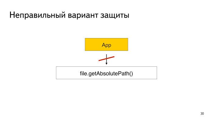 Безопасность Android-приложений. Лекция в Яндексе - 12