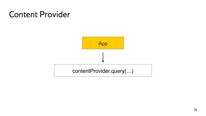 Безопасность Android-приложений. Лекция в Яндексе - 14