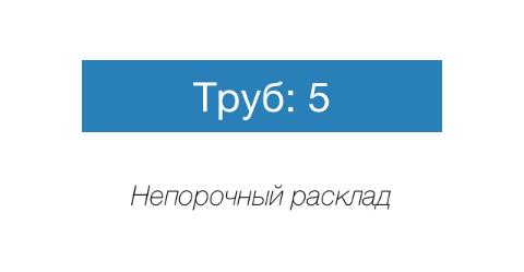 Дайджест интересных материалов для мобильного разработчика #172 (19-25 сентября) - 2