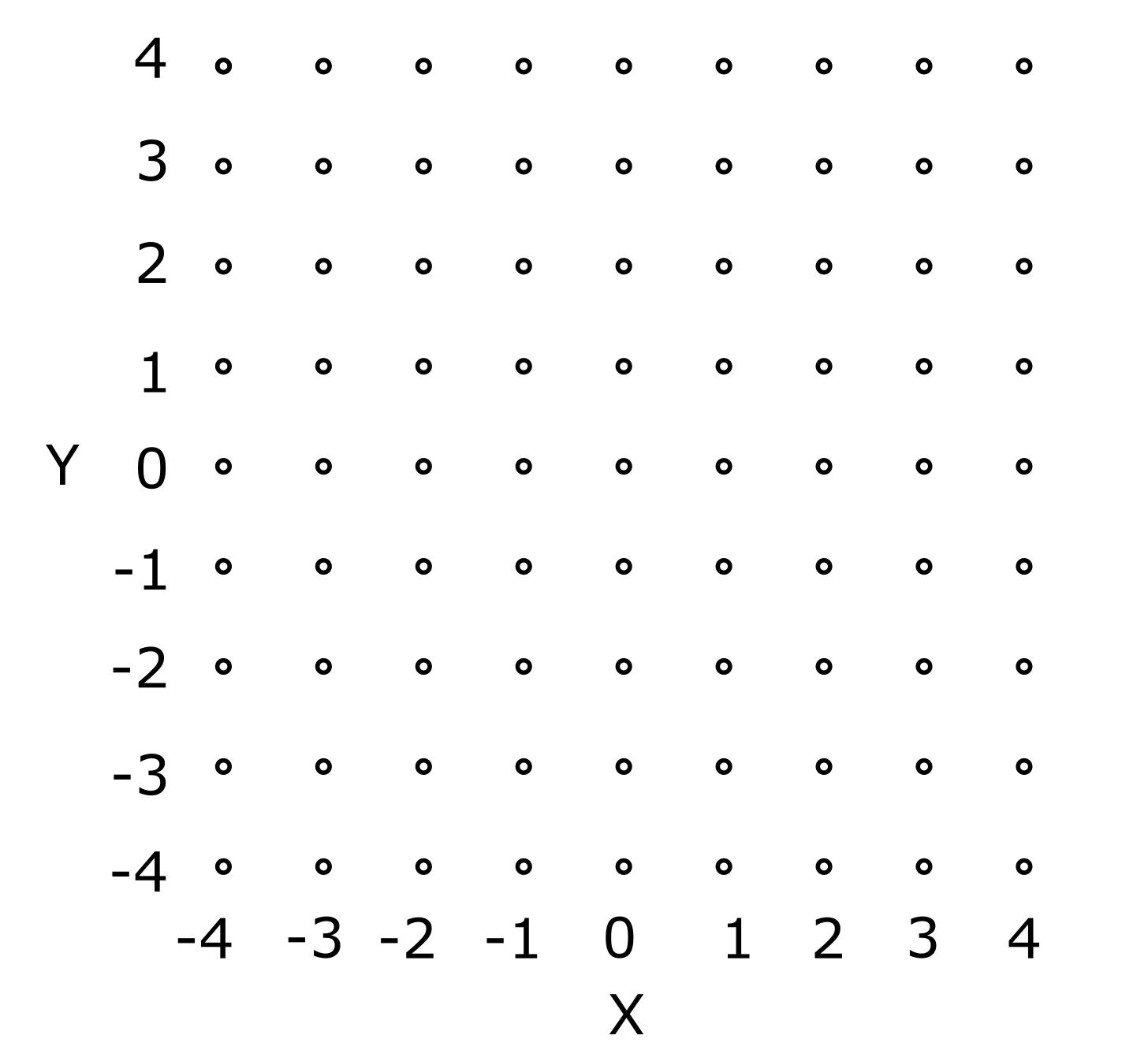 Логика сознания. Часть 7. Самоорганизация пространства контекстов - 16