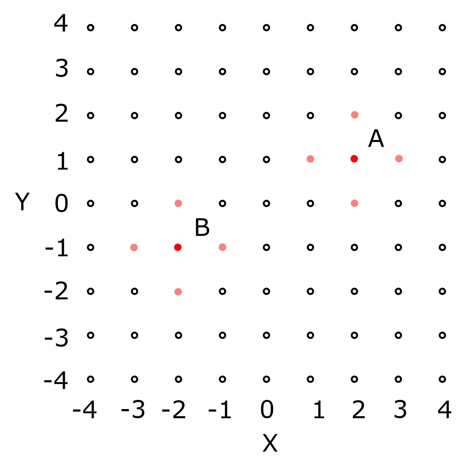 Логика сознания. Часть 7. Самоорганизация пространства контекстов - 18