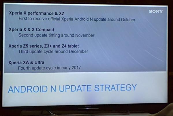 В Сеть утек график выпуска Android 7.0 Nougat для смартфонов Sony
