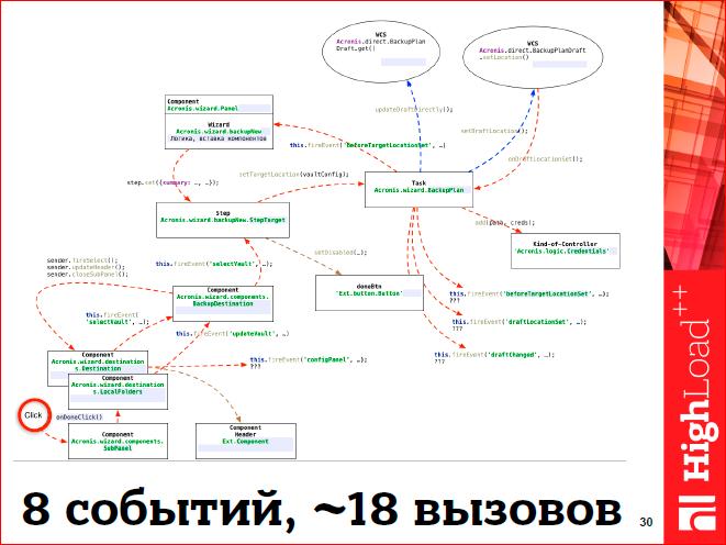 Javascript-фреймворки: должен остаться только один - 25