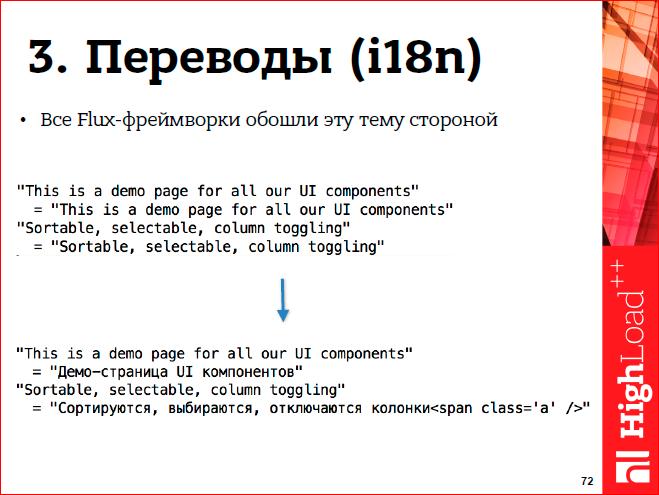Javascript-фреймворки: должен остаться только один - 61