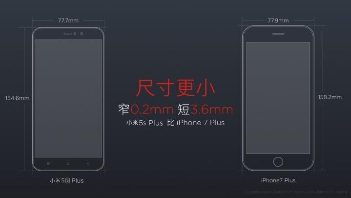 Анонсированы смартфоны Xiaomi Mi 5S и Xiaomi Mi 5S Plus
