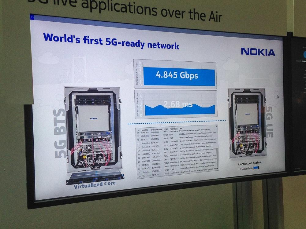 Как Мегафон и Nokia в Нижнем Новгороде 5G-сети демонстрировали - 5