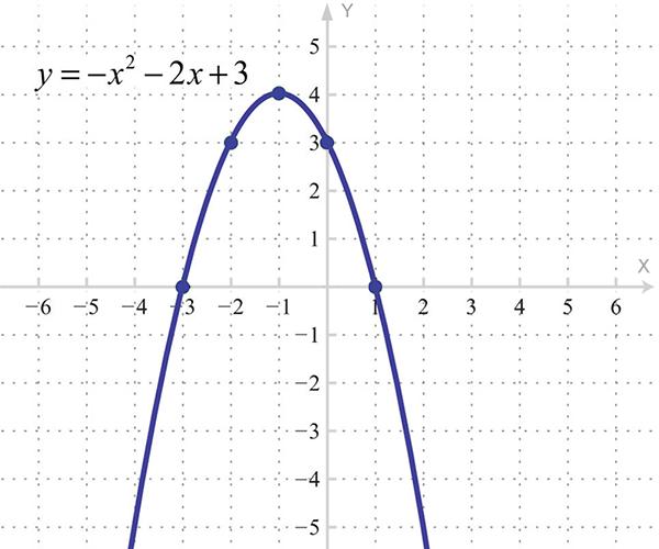 Алгоритм визуализации сложных данных - 21