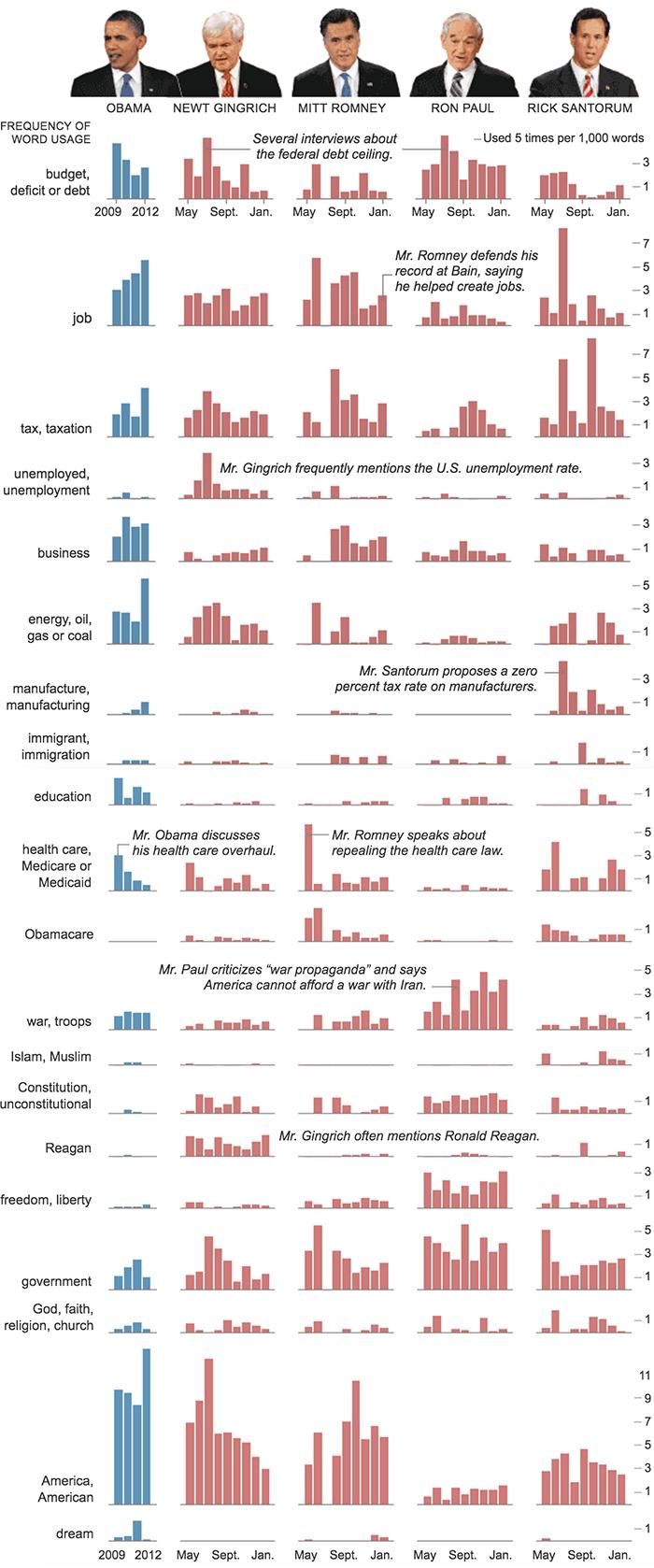 Алгоритм визуализации сложных данных - 36