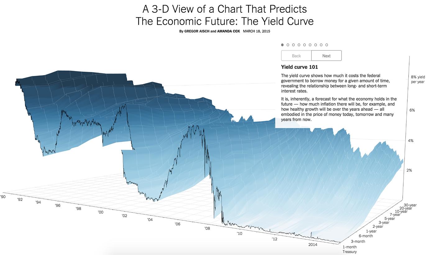 Алгоритм визуализации сложных данных - 43