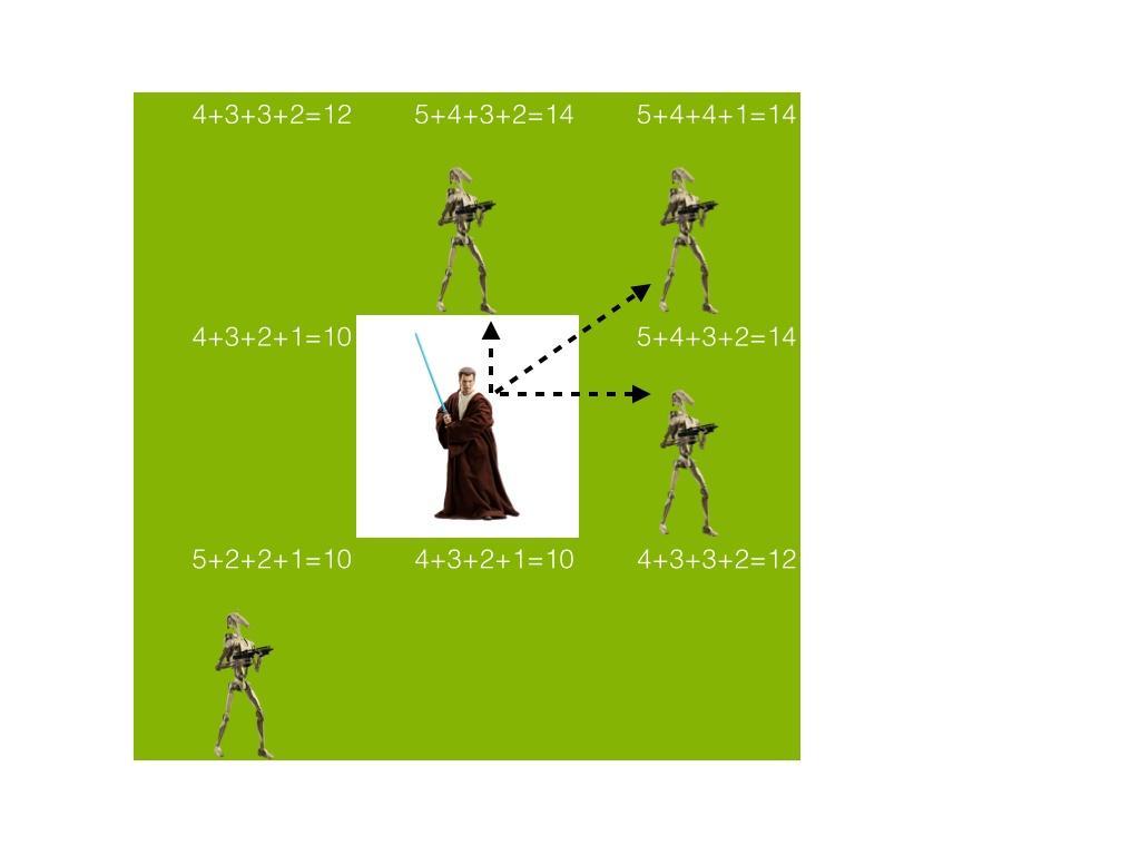 Битва дроидов и джедаев на клеточном автомате - 5