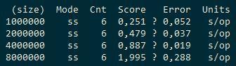 Измеряем производительность кэша Apache Ignite - 10