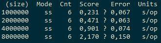 Измеряем производительность кэша Apache Ignite - 11