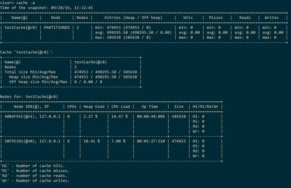 Измеряем производительность кэша Apache Ignite - 12