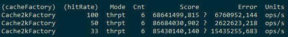 Измеряем производительность кэша Apache Ignite - 14