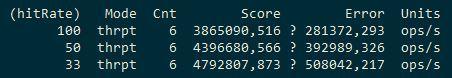Измеряем производительность кэша Apache Ignite - 16