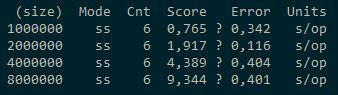 Измеряем производительность кэша Apache Ignite - 5