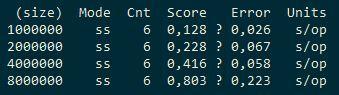 Измеряем производительность кэша Apache Ignite - 7