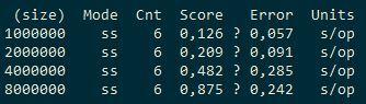 Измеряем производительность кэша Apache Ignite - 8