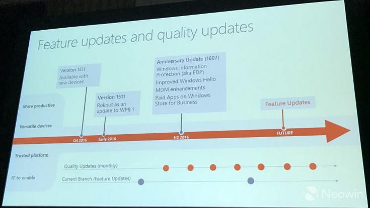 В апреле 2017 года Microsoft выпустит обновление для мобильной ОС