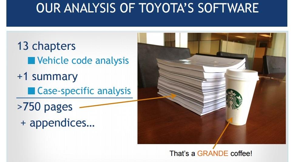 Toyota: 81 514 нарушений в коде - 4