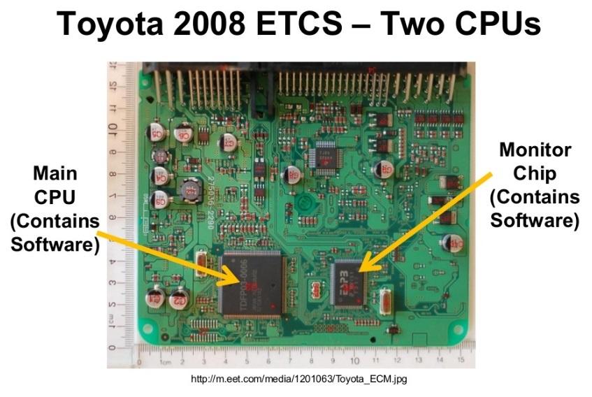 Toyota: 81 514 нарушений в коде - 5