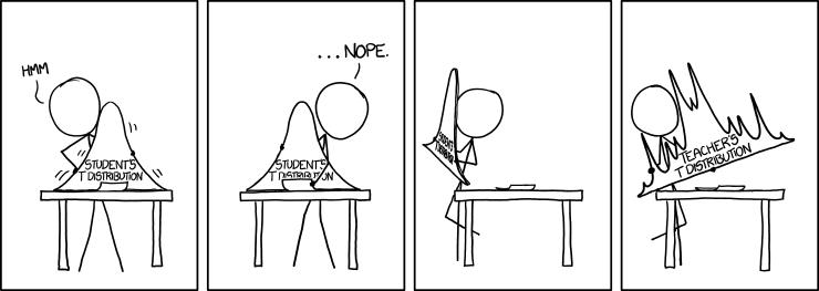 О степенях свободы в статистике - 1