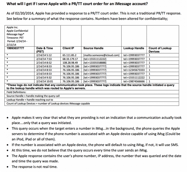 Все запросы ПО iMessage хранятся Apple и могут быть переданы правоохранительным органам