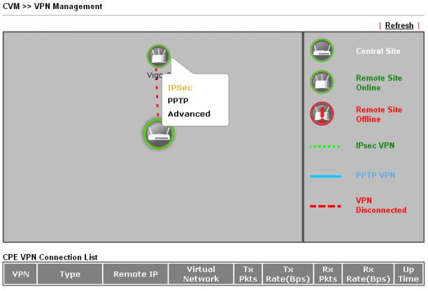 Обзор маршрутизатора Draytek серии 2925. Часть вторая - 59
