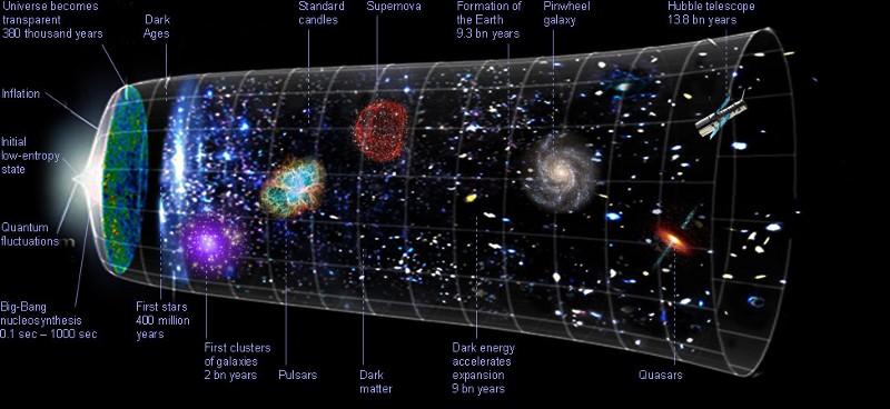Спросите Итана №95: может ли наука серьёзно ошибаться? - 7