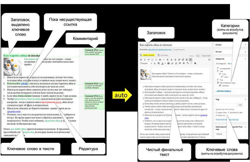 Использование MS Word для управления материалами в WordPress - 3