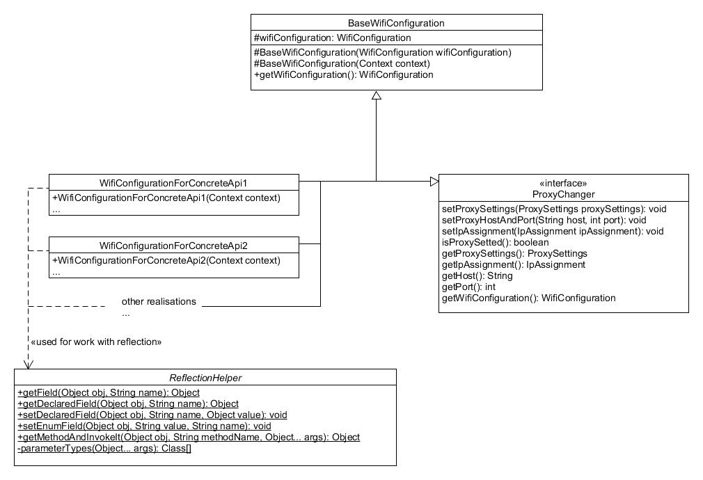 Особенности программного ProxyChanging'а в Android. Часть 1: от Jelly Bean до Lollipop - 3