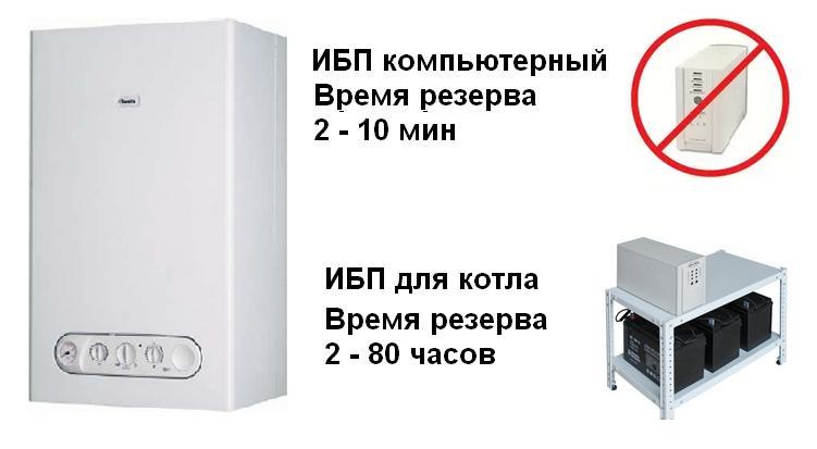 Почему нельзя использовать компьютерный ИБП для питания газового котла? - 5