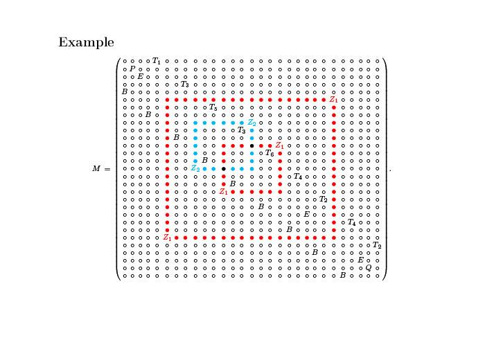 Как посчитать перестановки. Лекция в Яндексе - 26