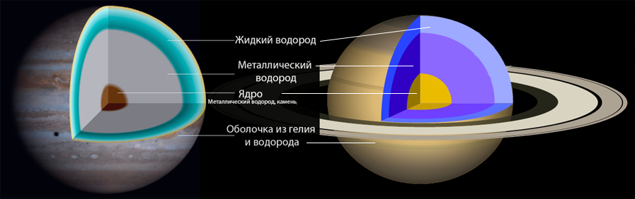 Магнитные щиты планет. О разнообразии источников магнитосфер в солнечной системе - 7