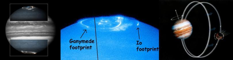 Магнитные щиты планет. О разнообразии источников магнитосфер в солнечной системе - 8