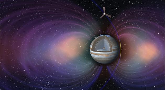 Магнитные щиты планет. О разнообразии источников магнитосфер в солнечной системе - 1