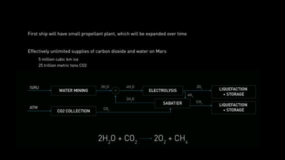 НАСА испытало роторный экскаватор для Марса - 3