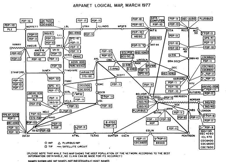 Призрак интернета в СССР - 6