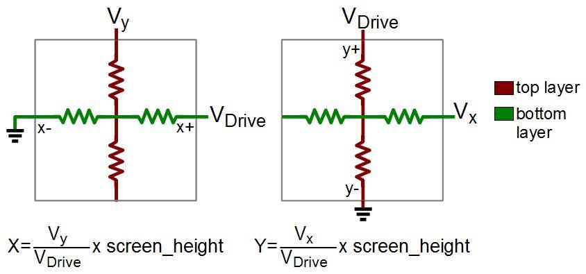 Сопротивление в движении: что нужно знать о переменных резисторах - 11