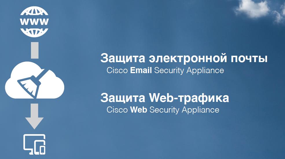 Netcube: облачные сервисы на платформе Cisco - 3