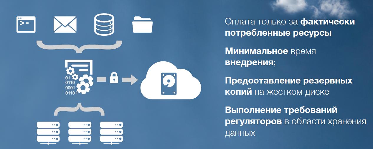 Netcube: облачные сервисы на платформе Cisco - 6