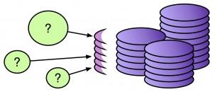 Обеспечение приватности математическими методами: новый подход к сохранности данных - 3