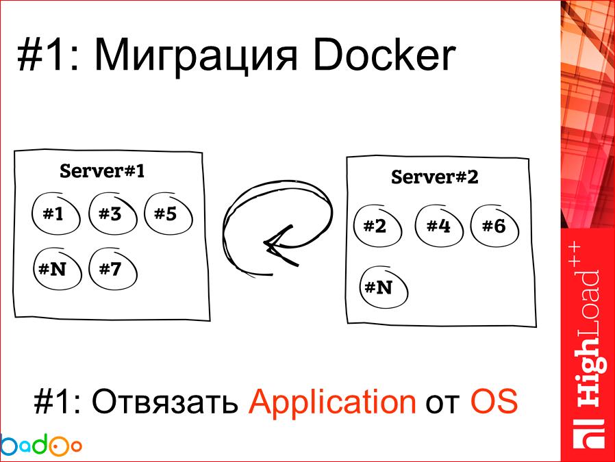 Docker в работе взгляд на его использование в Badoo (год спустя) - 6