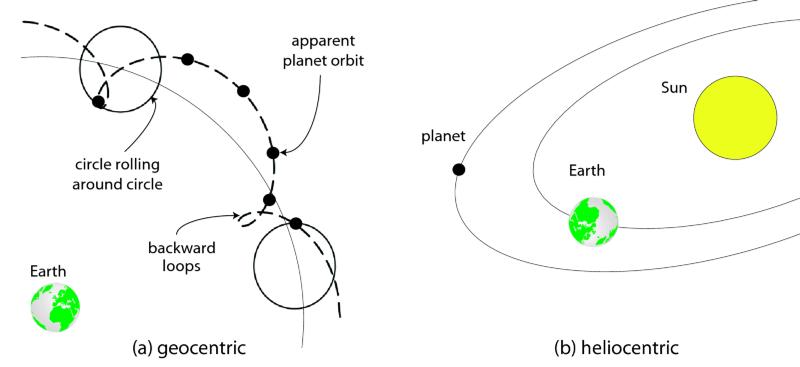 Спросите Итана №96: научна ли теория мультивселенной? - 2