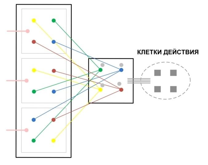 Структура и стартовые настройки мозга - 17